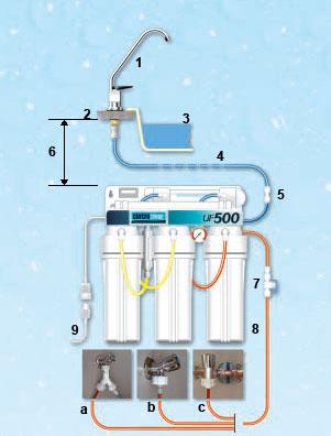 dubuisson filtration purificateur d 39 eau cintroclear. Black Bedroom Furniture Sets. Home Design Ideas